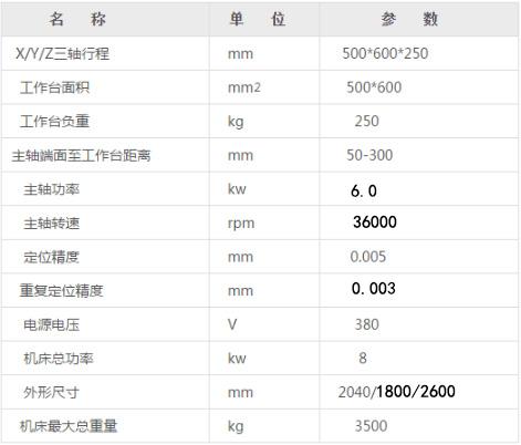 CNC陶瓷雕铣机参数.jpg